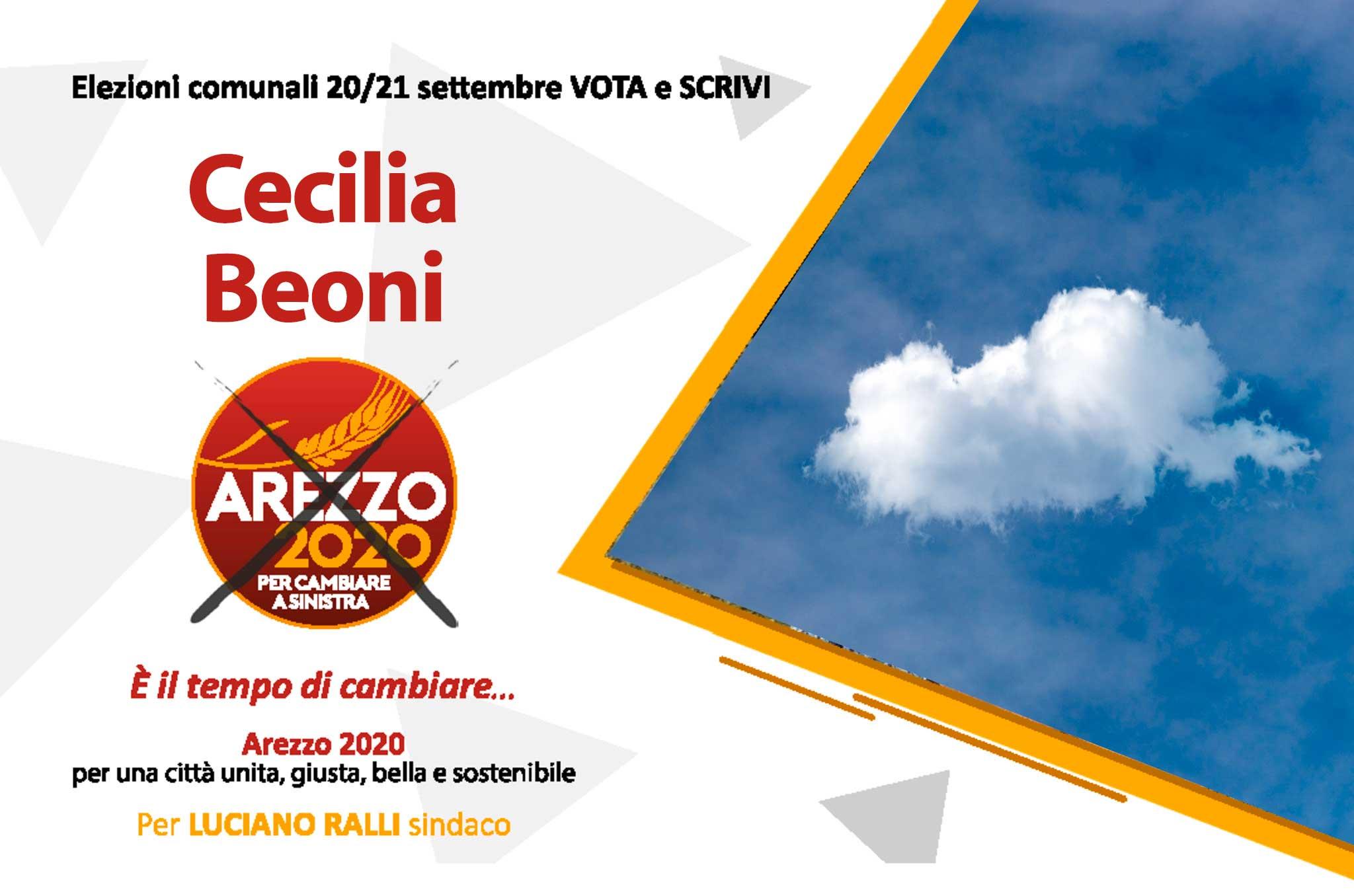 CeciliaBeoni